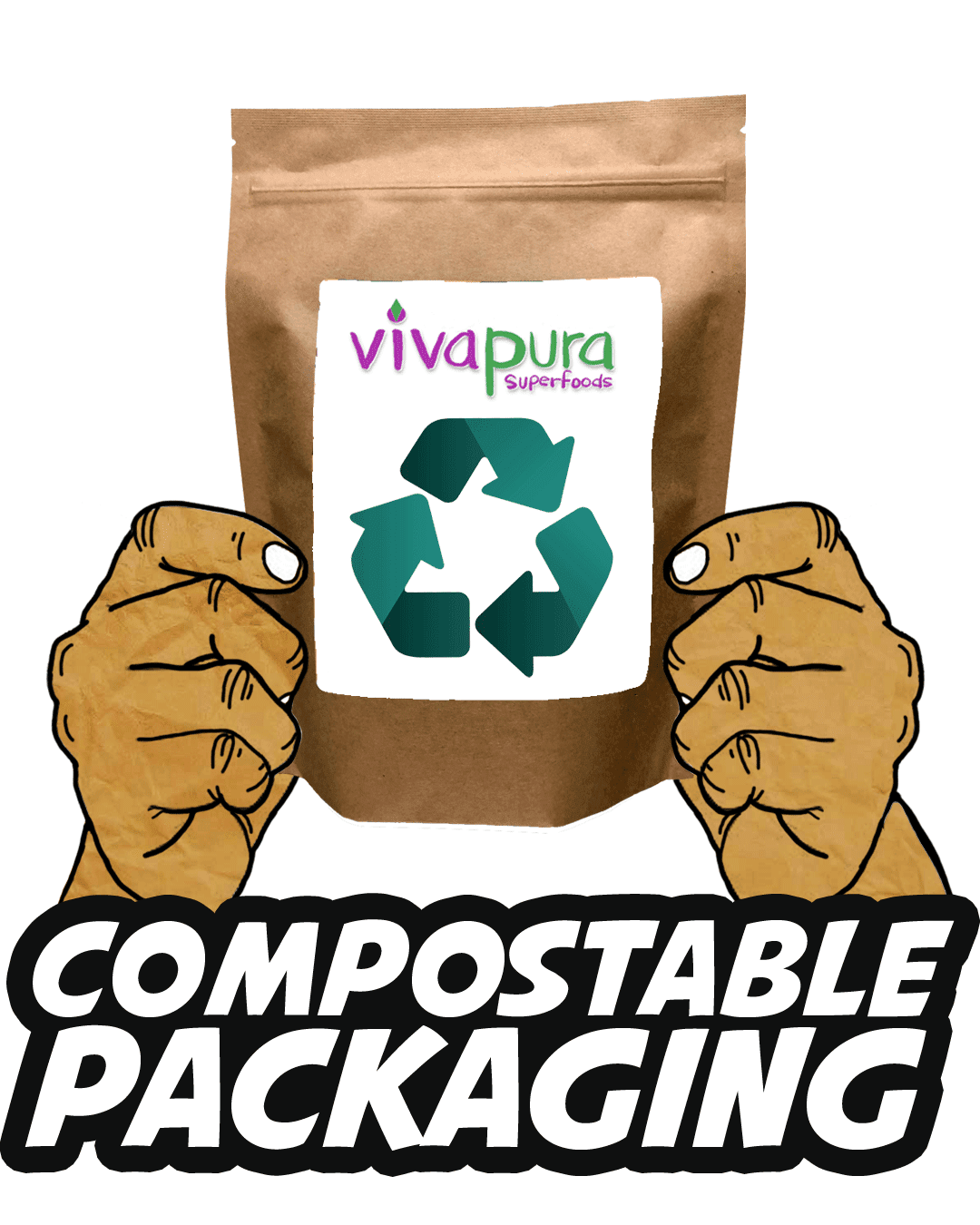 100% Compostable Packaging that works.